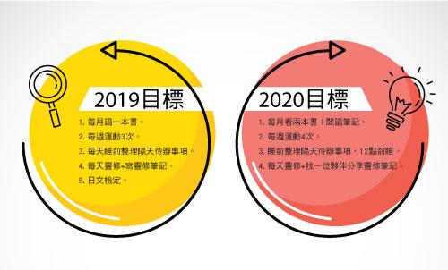 新年新目標,2020你規劃好了嗎?分享四個步驟做出完美計畫!